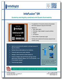InfoFusion Tags