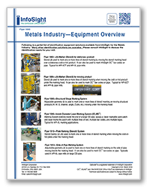 Metals Equipment Overview